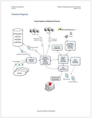 solution-diagram